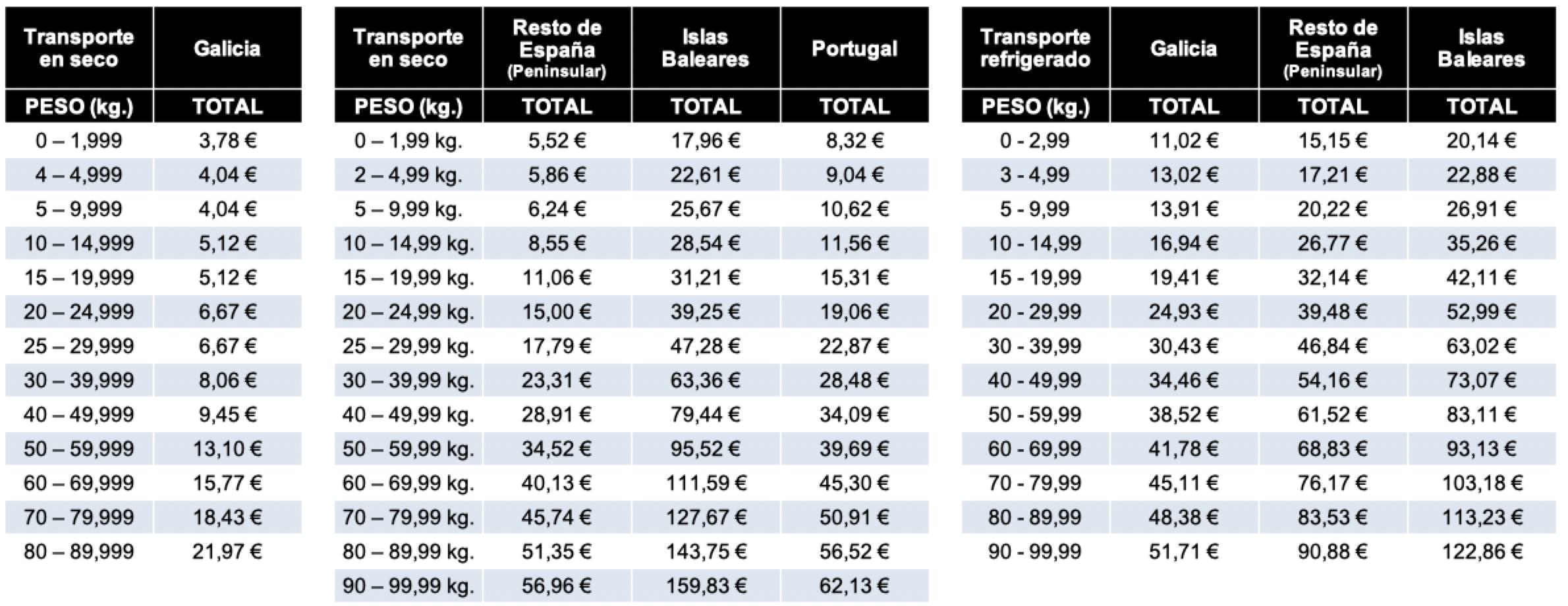 transporte-galicia-españa-baleares-portugal-2.jpg